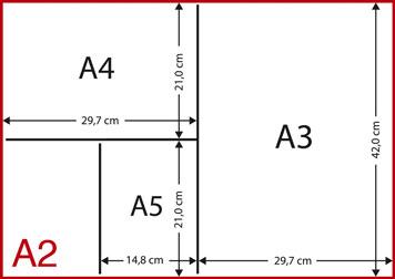 Verschiedene DIN-Fotopapier-Formate im Überblick