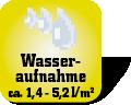 Piktogramm mit Auschrift Wasseraufnahme ca. 1,4 bis 5,2 Liter pro Quadratmeter