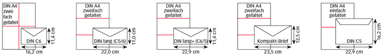 Welches Papierformat passt in welchen Briefumschlag