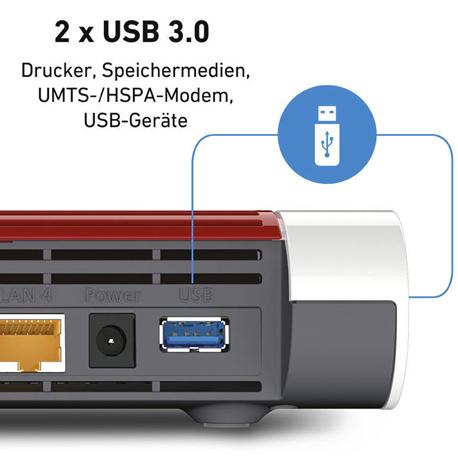 Router mit USB 3.0
