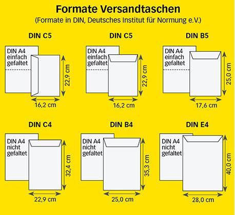 Die DIN-Formate von Versandtaschen