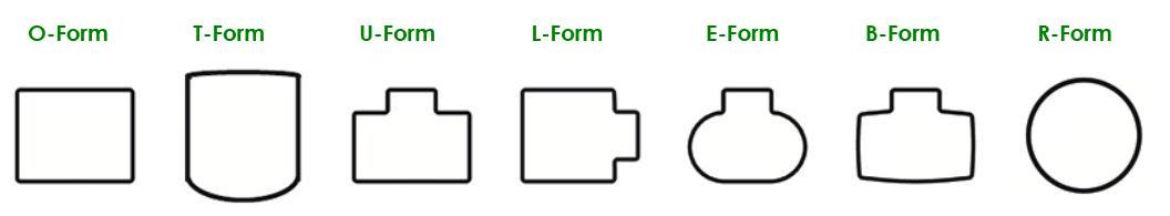 Die verschiedenen schematischen Formen einer Bodenschutzmatte.