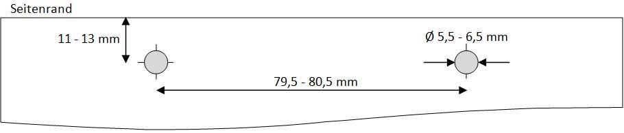 Locher-Standard ISO 838